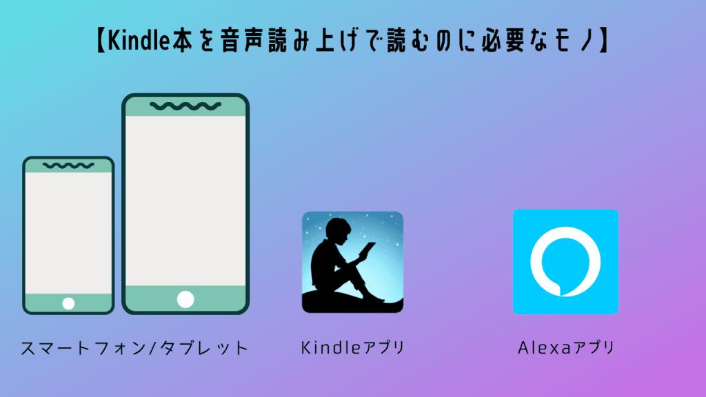 KindleAlexa
