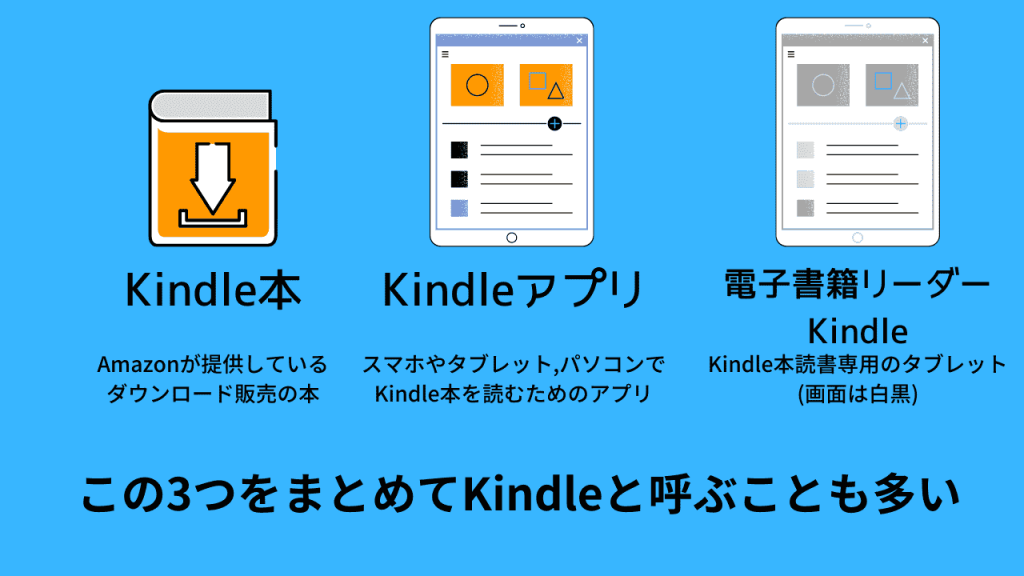KindleDiagram