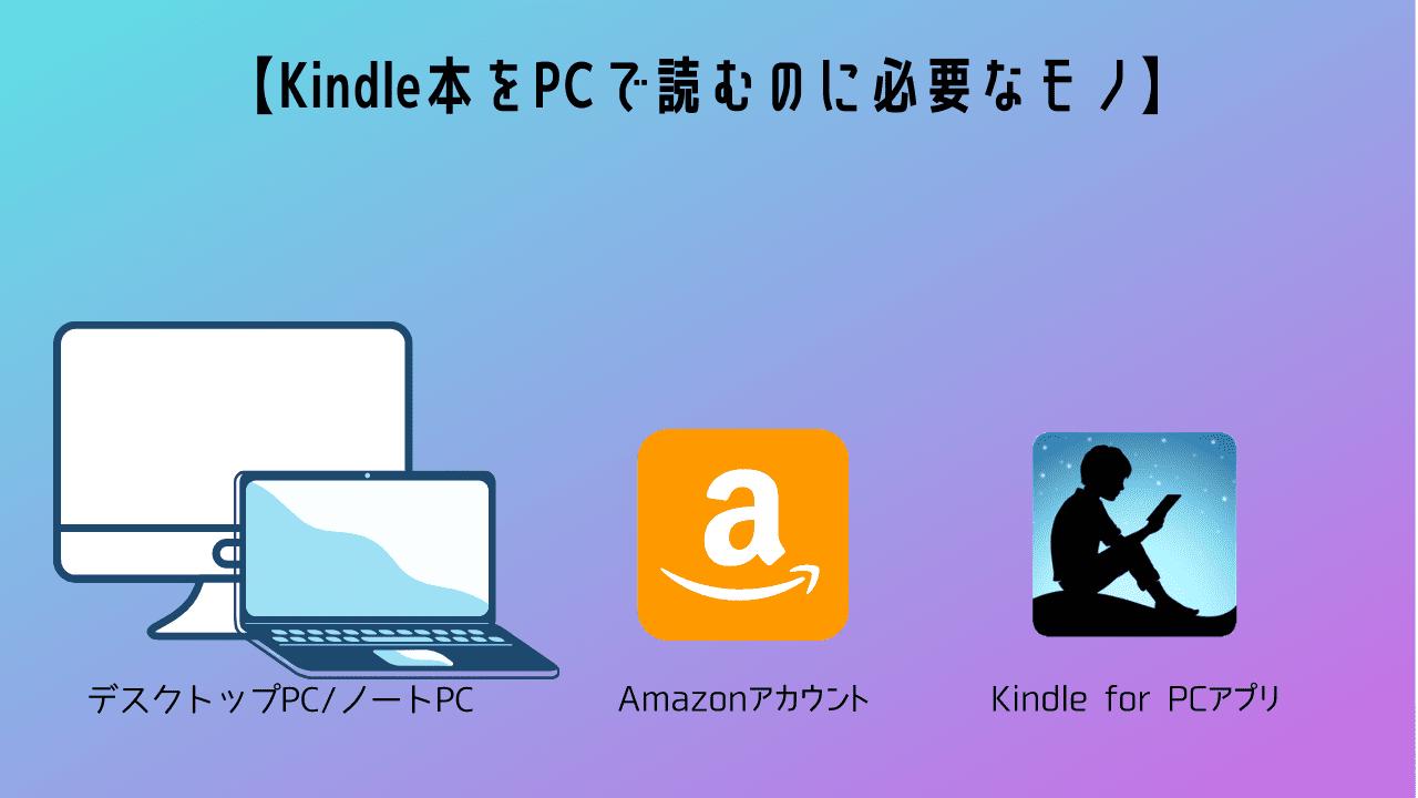 KindlePC(