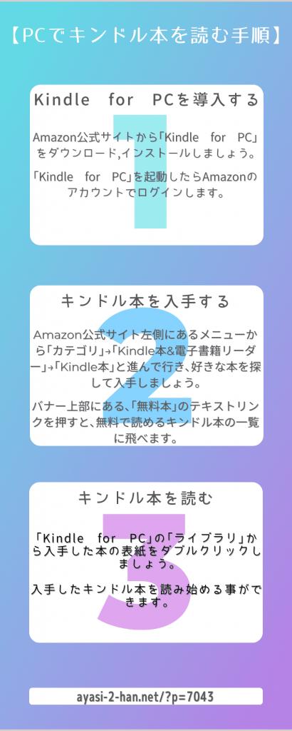 KindlePCFlow